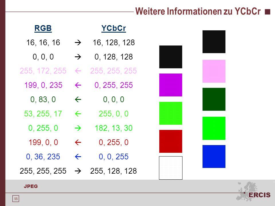 55 JPEG Weitere Informationen zu YCbCr RGBYCbCr 16, 16, 16  16, 128, 128 0, 0, 0  0, 128, 128 255, 172, 255  255, 255, 255 199, 0, 235  0, 255, 25