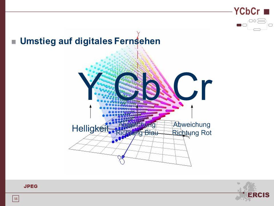 56 JPEG YCbCr Umstieg auf digitales Fernsehen