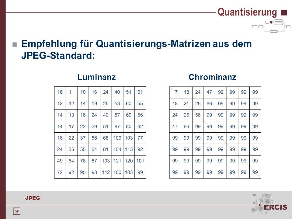 58 JPEG Empfehlung für Quantisierungs-Matrizen aus dem JPEG-Standard: Luminanz Chrominanz Quantisierung