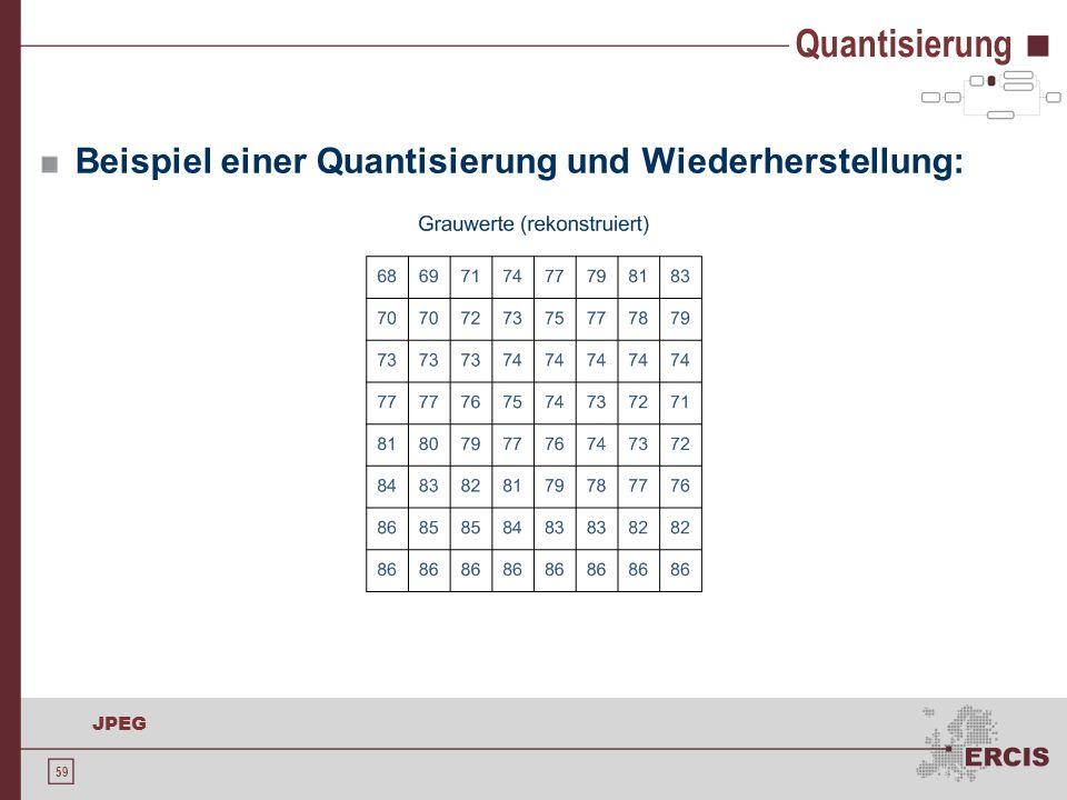 59 JPEG Beispiel einer Quantisierung und Wiederherstellung: Quantisierung