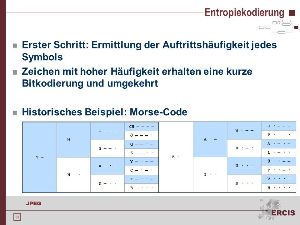 60 JPEG Entropiekodierung Erster Schritt: Ermittlung der Auftrittshäufigkeit jedes Symbols Zeichen mit hoher Häufigkeit erhalten eine kurze Bitkodieru