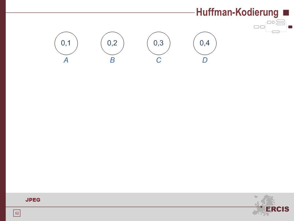 62 JPEG Huffman-Kodierung