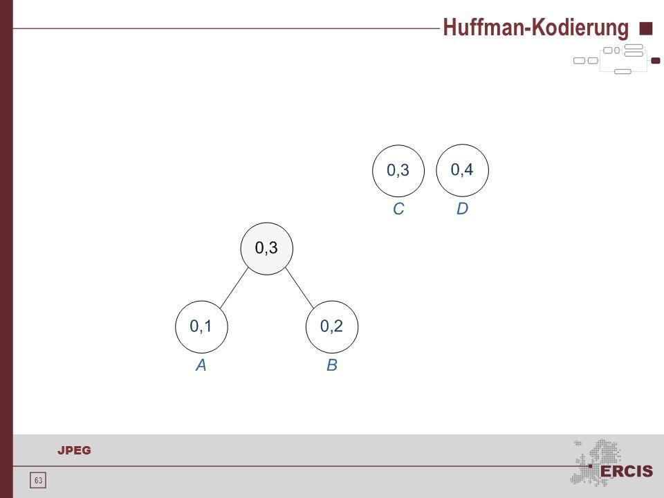 63 JPEG Huffman-Kodierung