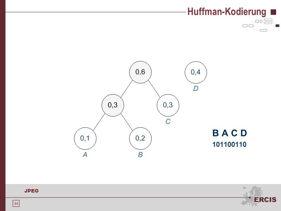64 JPEG Huffman-Kodierung B A C D 101100110