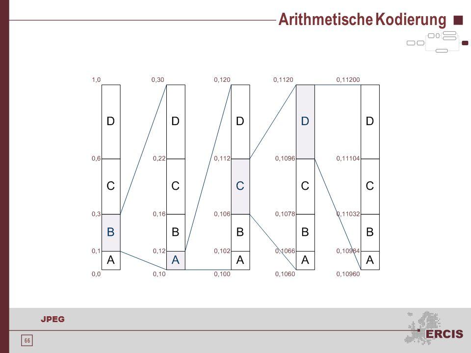 66 JPEG Arithmetische Kodierung