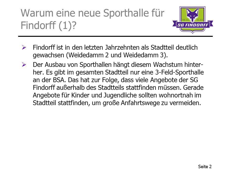 Seite 2 Warum eine neue Sporthalle für Findorff (1)?  Findorff ist in den letzten Jahrzehnten als Stadtteil deutlich gewachsen (Weidedamm 2 und Weide