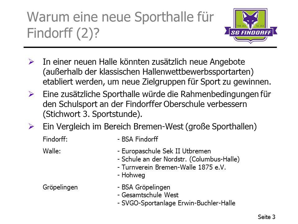Seite 3 Warum eine neue Sporthalle für Findorff (2)?  In einer neuen Halle könnten zusätzlich neue Angebote (außerhalb der klassischen Hallenwettbewe