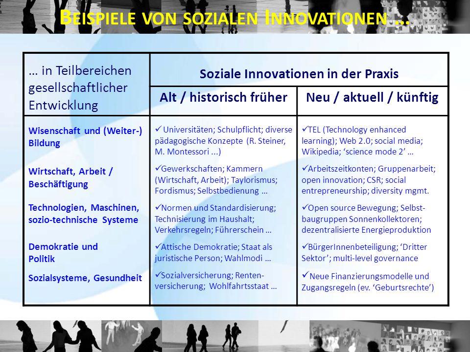B EISPIELE VON SOZIALEN I NNOVATIONEN … … in Teilbereichen gesellschaftlicher Entwicklung Soziale Innovationen in der Praxis Alt / historisch früherNe