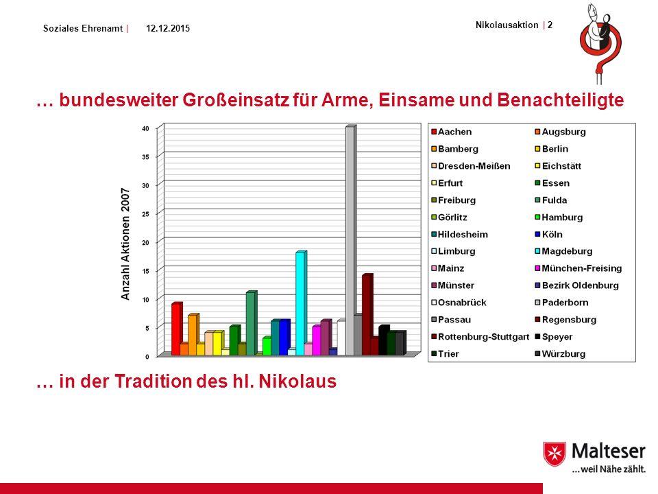 Soziales Ehrenamt | | 2| 2Nikolausaktion 12.12.2015 … bundesweiter Großeinsatz für Arme, Einsame und Benachteiligte … in der Tradition des hl.