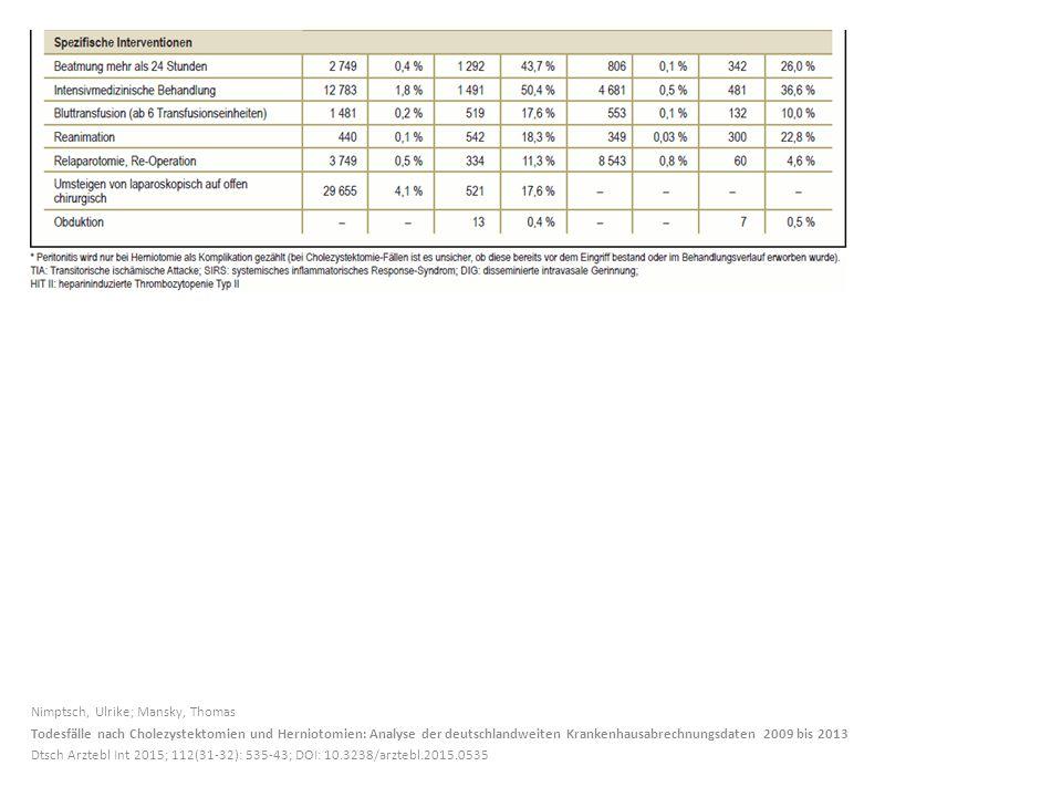 Nimptsch, Ulrike; Mansky, Thomas Todesfälle nach Cholezystektomien und Herniotomien: Analyse der deutschlandweiten Krankenhausabrechnungsdaten 2009 bis 2013 Dtsch Arztebl Int 2015; 112(31-32): 535-43; DOI: 10.3238/arztebl.2015.0535