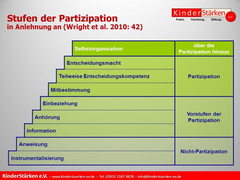 KinderStärken e.V. – www.kinderstaerken-ev.de – Tel. 03931 2187 4878 – info@kinderstaerken-ev.de Stufen der Partizipation in Anlehnung an (Wright et a