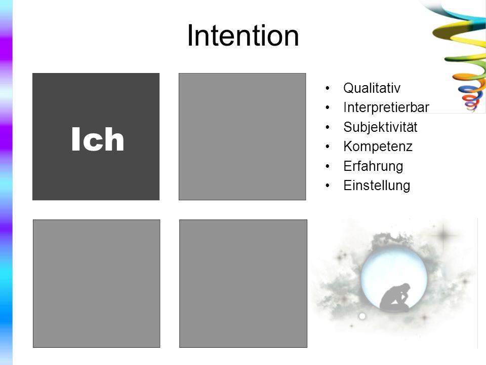 Intention Ich Qualitativ Interpretierbar Subjektivität Kompetenz Erfahrung Einstellung Ich