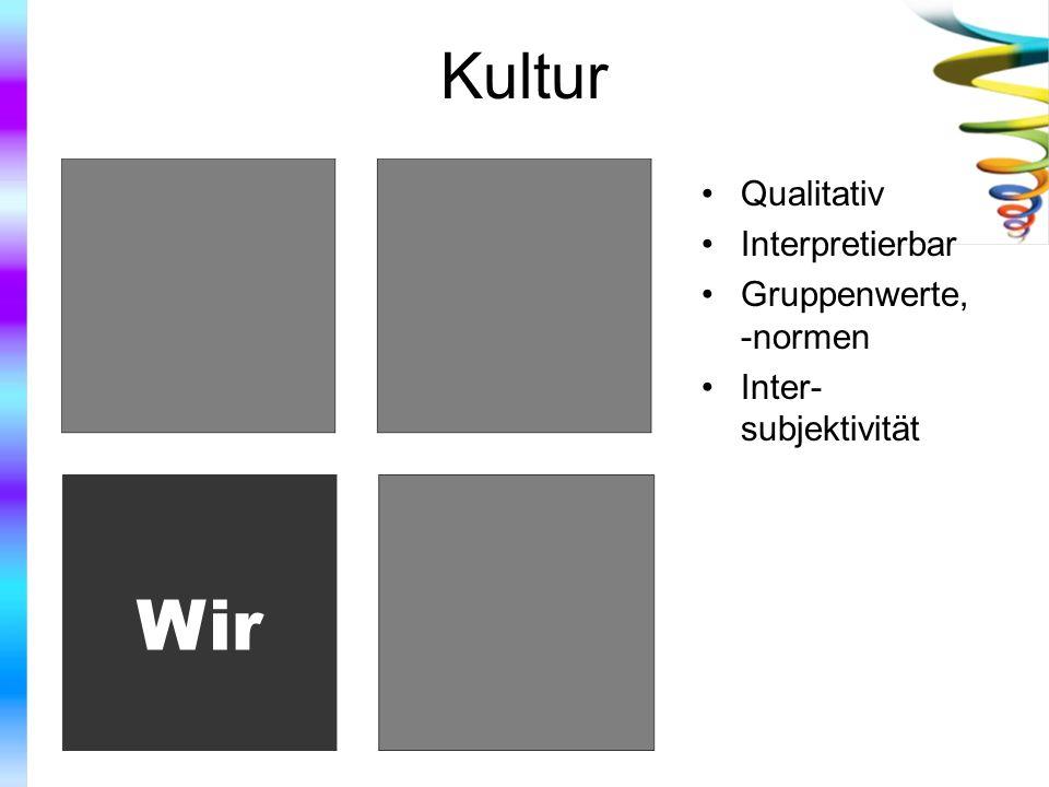 Kultur Wir Qualitativ Interpretierbar Gruppenwerte, -normen Inter- subjektivität