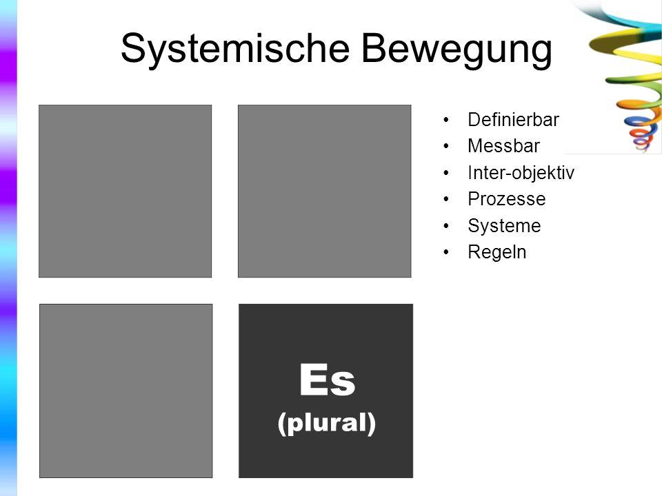 Systemische Bewegung Es (plural) Definierbar Messbar Inter-objektiv Prozesse Systeme Regeln
