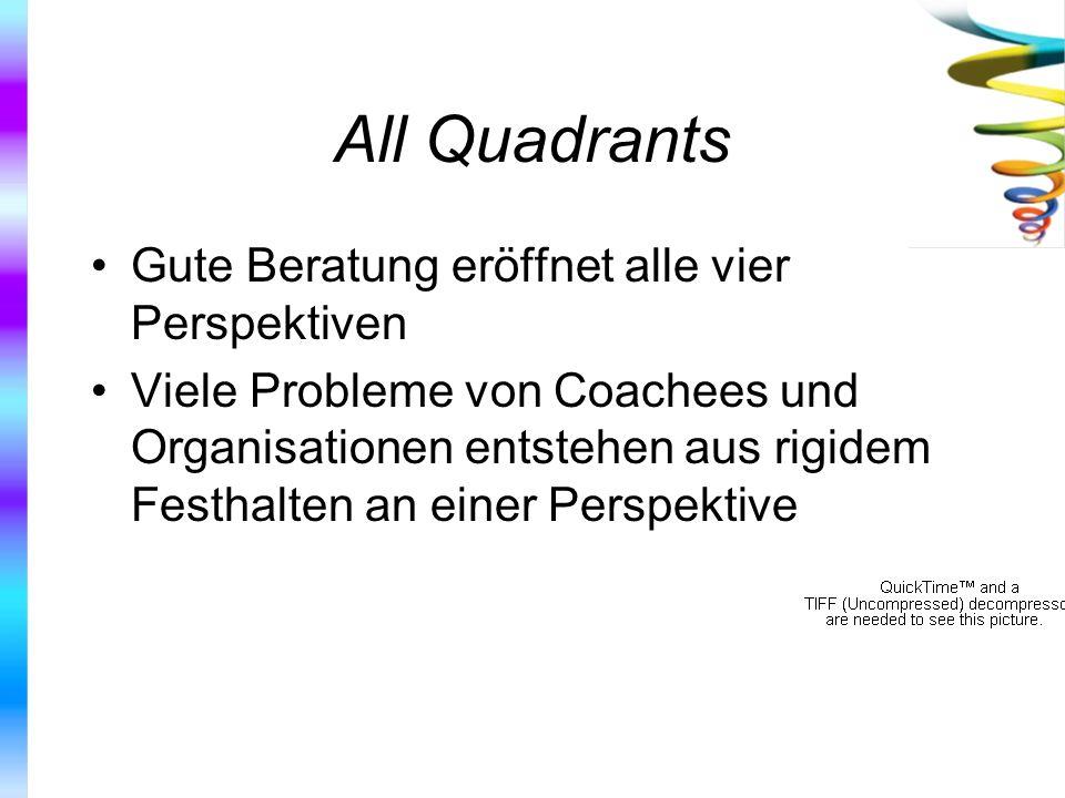 All Quadrants Gute Beratung eröffnet alle vier Perspektiven Viele Probleme von Coachees und Organisationen entstehen aus rigidem Festhalten an einer P