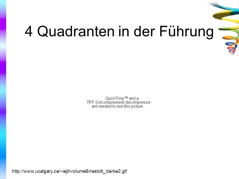 4 Quadranten in der Führung http://www.ucalgary.ca/~iejll/volume8/nesbitt_clarke2.gif