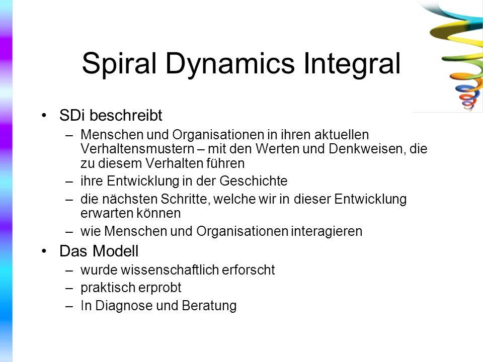 Spiral Dynamics Integral SDi beschreibt –Menschen und Organisationen in ihren aktuellen Verhaltensmustern – mit den Werten und Denkweisen, die zu dies