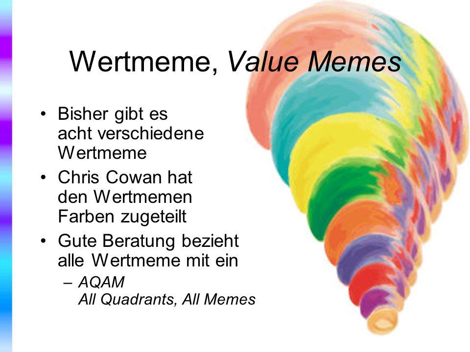 Wertmeme, Value Memes Bisher gibt es acht verschiedene Wertmeme Chris Cowan hat den Wertmemen Farben zugeteilt Gute Beratung bezieht alle Wertmeme mit