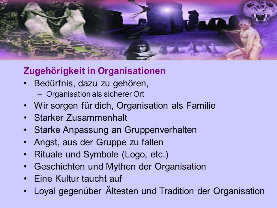 Zugehörigkeit in Organisationen Bedürfnis, dazu zu gehören, –Organisation als sicherer Ort Wir sorgen für dich, Organisation als Familie Starker Zusam