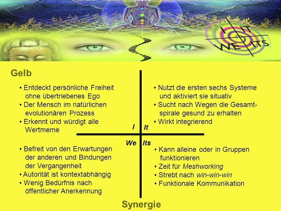 Nutzt die ersten sechs Systeme und aktiviert sie situativ Sucht nach Wegen die Gesamt- spirale gesund zu erhalten Wirkt integrierend Entdeckt persönli