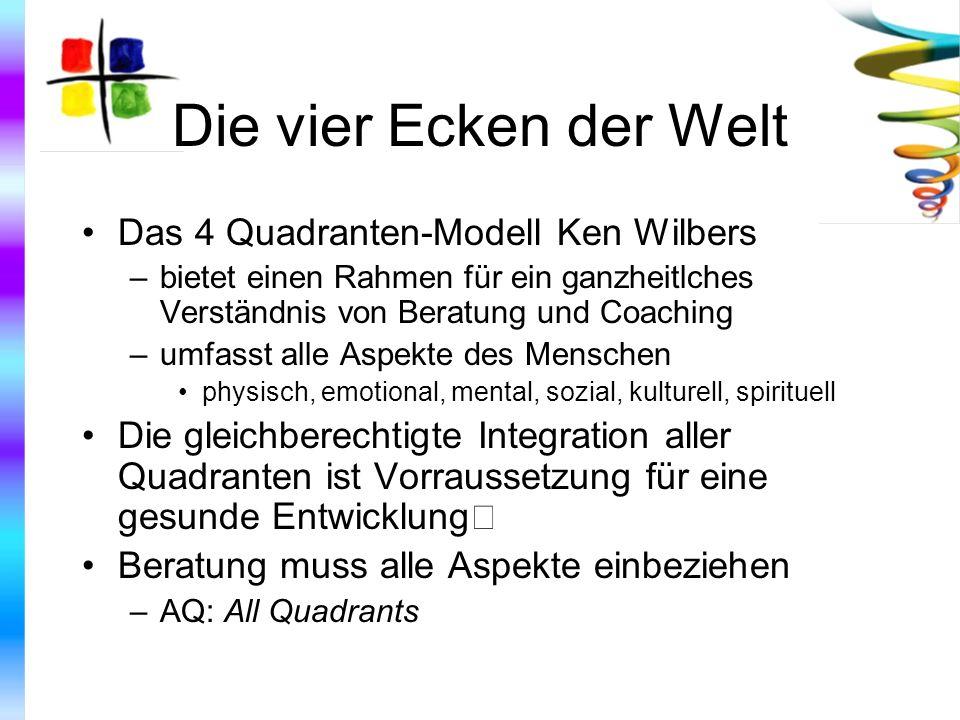 Das 4 Quadranten-Modell Ken Wilbers –bietet einen Rahmen für ein ganzheitlches Verständnis von Beratung und Coaching –umfasst alle Aspekte des Mensche