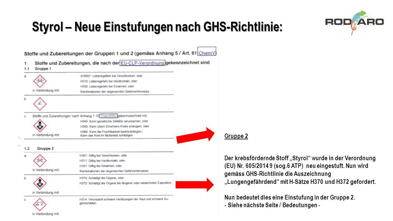 Styrol – Neue Einstufungen nach GHS-Richtlinie: Gruppe 2: Abgabe in Selbstbedienung nicht erlaubt.