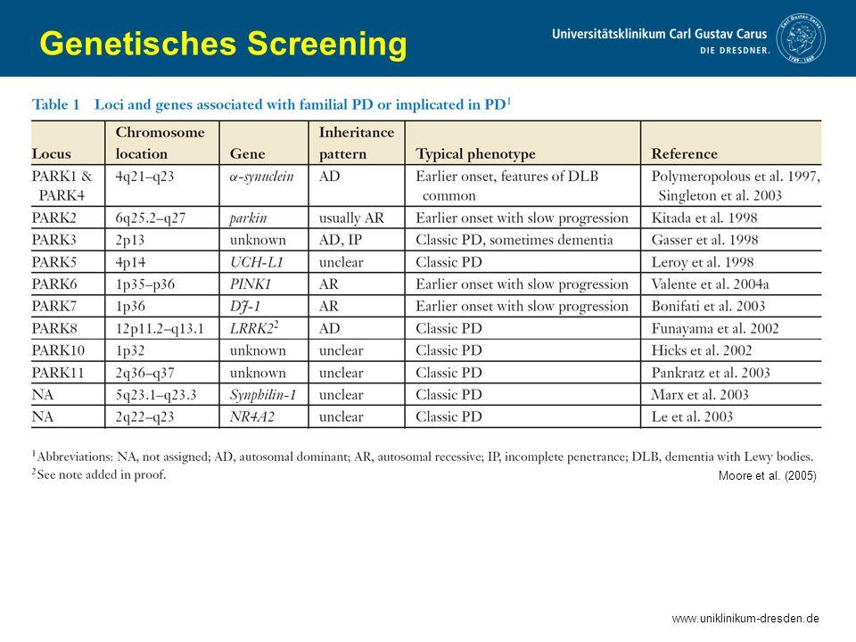 www.uniklinikum-dresden.de Timing of Treatment Initiation in PD: A Need for Reappraisal.