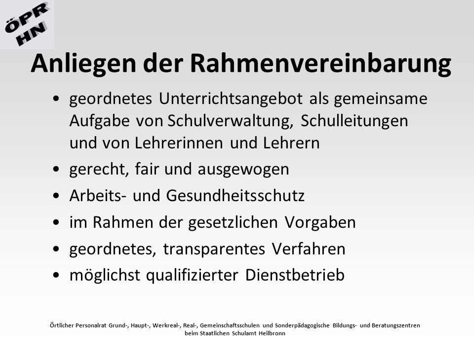 Anliegen der Rahmenvereinbarung geordnetes Unterrichtsangebot als gemeinsame Aufgabe von Schulverwaltung, Schulleitungen und von Lehrerinnen und Lehrern gerecht, fair und ausgewogen Arbeits- und Gesundheitsschutz im Rahmen der gesetzlichen Vorgaben geordnetes, transparentes Verfahren möglichst qualifizierter Dienstbetrieb Örtlicher Personalrat Grund-, Haupt-, Werkreal-, Real-, Gemeinschaftsschulen und Sonderpädagogische Bildungs- und Beratungszentren beim Staatlichen Schulamt Heilbronn