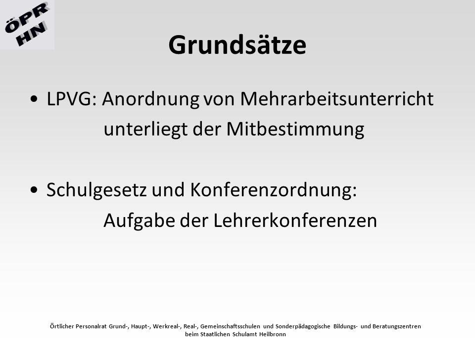Grundsätze LPVG: Anordnung von Mehrarbeitsunterricht unterliegt der Mitbestimmung Schulgesetz und Konferenzordnung: Aufgabe der Lehrerkonferenzen Örtlicher Personalrat Grund-, Haupt-, Werkreal-, Real-, Gemeinschaftsschulen und Sonderpädagogische Bildungs- und Beratungszentren beim Staatlichen Schulamt Heilbronn