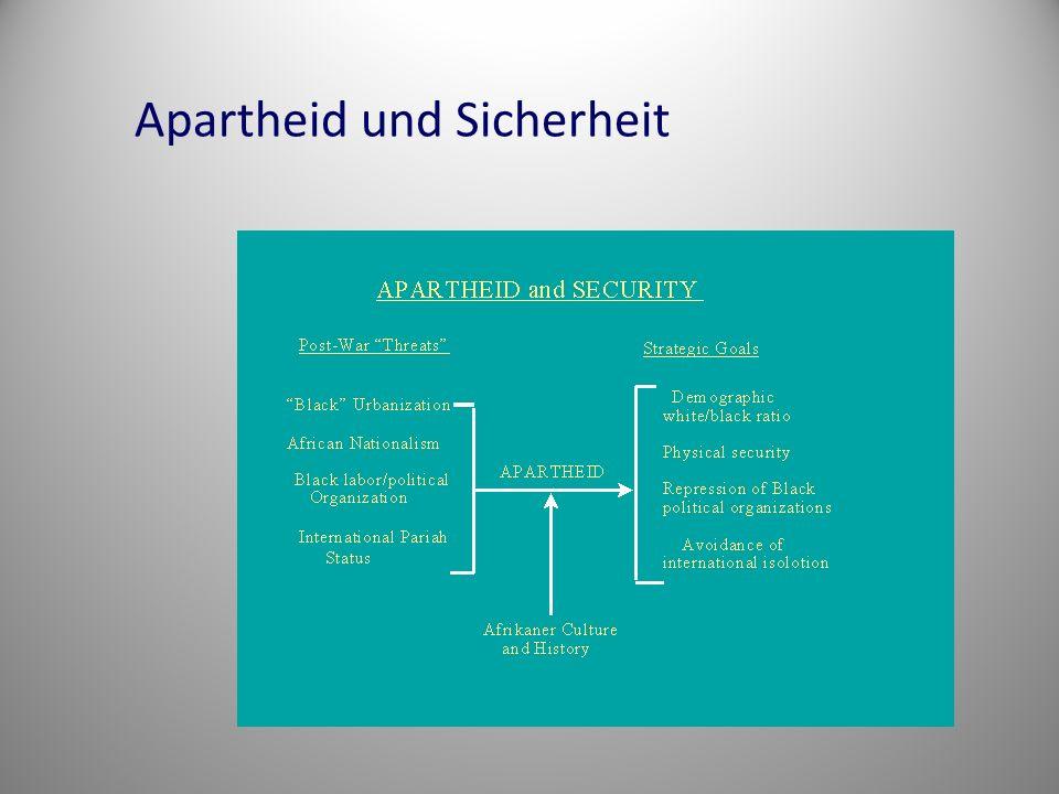 Apartheid und Sicherheit