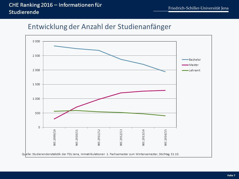 Folie 7 CHE Ranking 2016 – Informationen für Studierende Entwicklung der Anzahl der Studienanfänger Quelle: Studierendenstatistik der FSU Jena, Immatrikulationen 1.