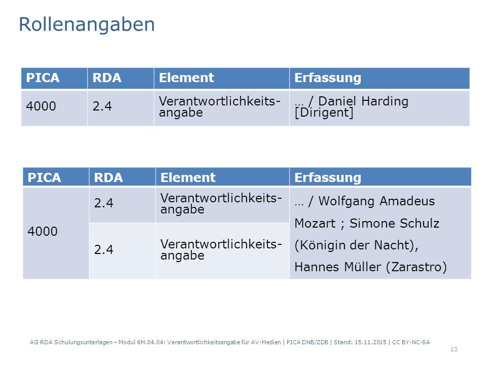 PICARDAElementErfassung 40002.4 Verantwortlichkeits- angabe … / Daniel Harding [Dirigent] Rollenangaben AG RDA Schulungsunterlagen – Modul 6M.04.04: Verantwortlichkeitsangabe für AV-Medien | PICA DNB/ZDB | Stand: 15.11.2015 | CC BY-NC-SA PICARDAElementErfassung 4000 2.4 Verantwortlichkeits- angabe … / Wolfgang Amadeus Mozart ; Simone Schulz (Königin der Nacht), Hannes Müller (Zarastro) 2.4 Verantwortlichkeits- angabe 13
