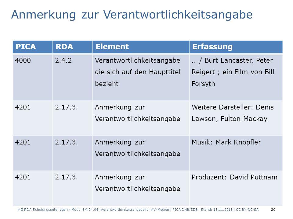 20 PICARDAElementErfassung 40002.4.2 Verantwortlichkeitsangabe die sich auf den Haupttitel bezieht … / Burt Lancaster, Peter Reigert ; ein Film von Bill Forsyth 42012.17.3.
