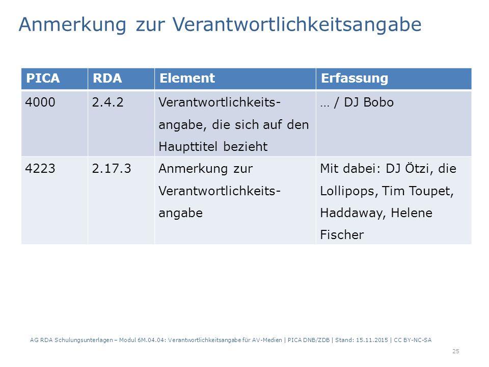 PICARDAElementErfassung 40002.4.2 Verantwortlichkeits- angabe, die sich auf den Haupttitel bezieht … / DJ Bobo 42232.17.3Anmerkung zur Verantwortlichkeits- angabe Mit dabei: DJ Ötzi, die Lollipops, Tim Toupet, Haddaway, Helene Fischer Anmerkung zur Verantwortlichkeitsangabe AG RDA Schulungsunterlagen – Modul 6M.04.04: Verantwortlichkeitsangabe für AV-Medien | PICA DNB/ZDB | Stand: 15.11.2015 | CC BY-NC-SA 25