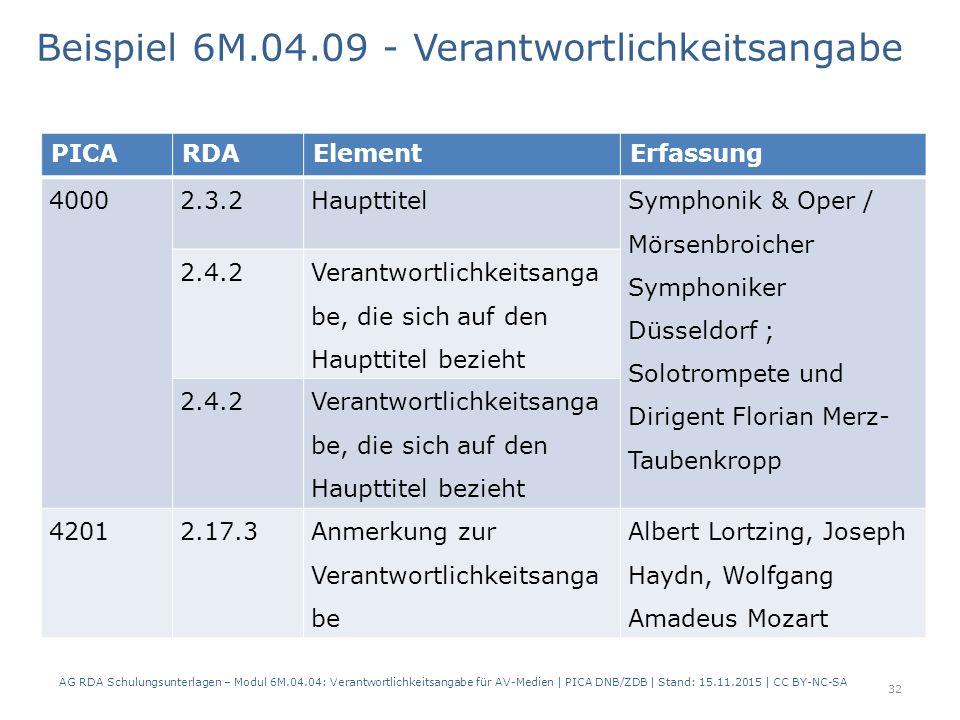 PICARDAElementErfassung 40002.3.2Haupttitel Symphonik & Oper / Mörsenbroicher Symphoniker Düsseldorf ; Solotrompete und Dirigent Florian Merz- Taubenkropp 2.4.2 Verantwortlichkeitsanga be, die sich auf den Haupttitel bezieht 2.4.2 Verantwortlichkeitsanga be, die sich auf den Haupttitel bezieht 42012.17.3Anmerkung zur Verantwortlichkeitsanga be Albert Lortzing, Joseph Haydn, Wolfgang Amadeus Mozart Beispiel 6M.04.09 - Verantwortlichkeitsangabe AG RDA Schulungsunterlagen – Modul 6M.04.04: Verantwortlichkeitsangabe für AV-Medien | PICA DNB/ZDB | Stand: 15.11.2015 | CC BY-NC-SA 32