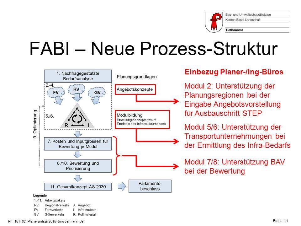PF_151102_Planeranlass 2015-Jörg Jermann_Je Folie 11 FABI – Neue Prozess-Struktur Einbezug Planer-/Ing-Büros Modul 2: Unterstützung der Planungsregion