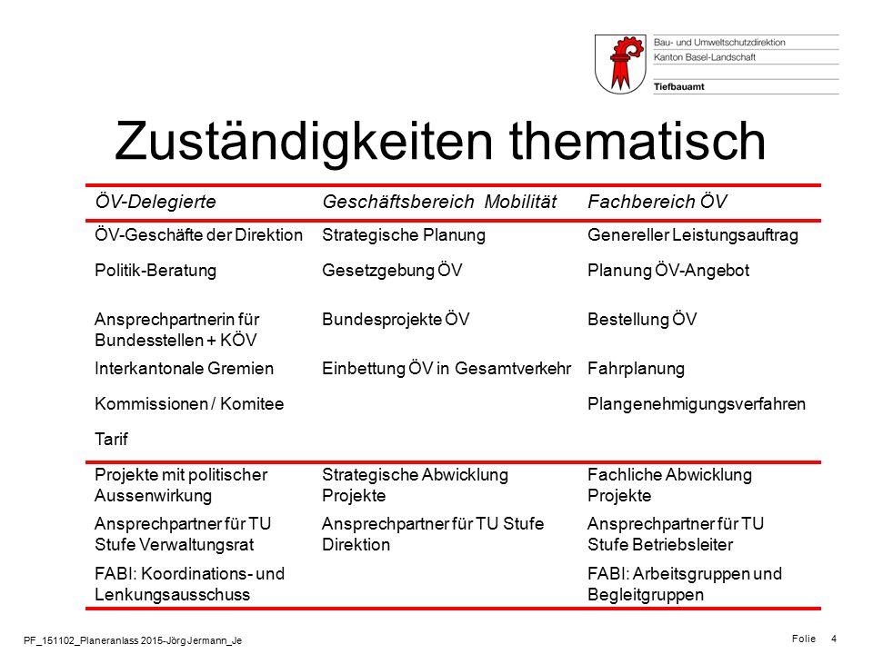 PF_151102_Planeranlass 2015-Jörg Jermann_Je Folie 4 Zuständigkeiten thematisch ÖV-DelegierteGeschäftsbereich MobilitätFachbereich ÖV ÖV-Geschäfte der