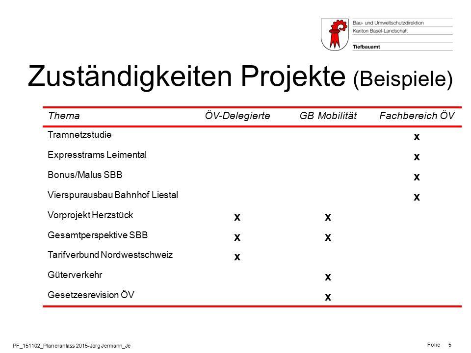 PF_151102_Planeranlass 2015-Jörg Jermann_Je Folie 5 Zuständigkeiten Projekte (Beispiele) ThemaÖV-DelegierteGB MobilitätFachbereich ÖV Tramnetzstudie x