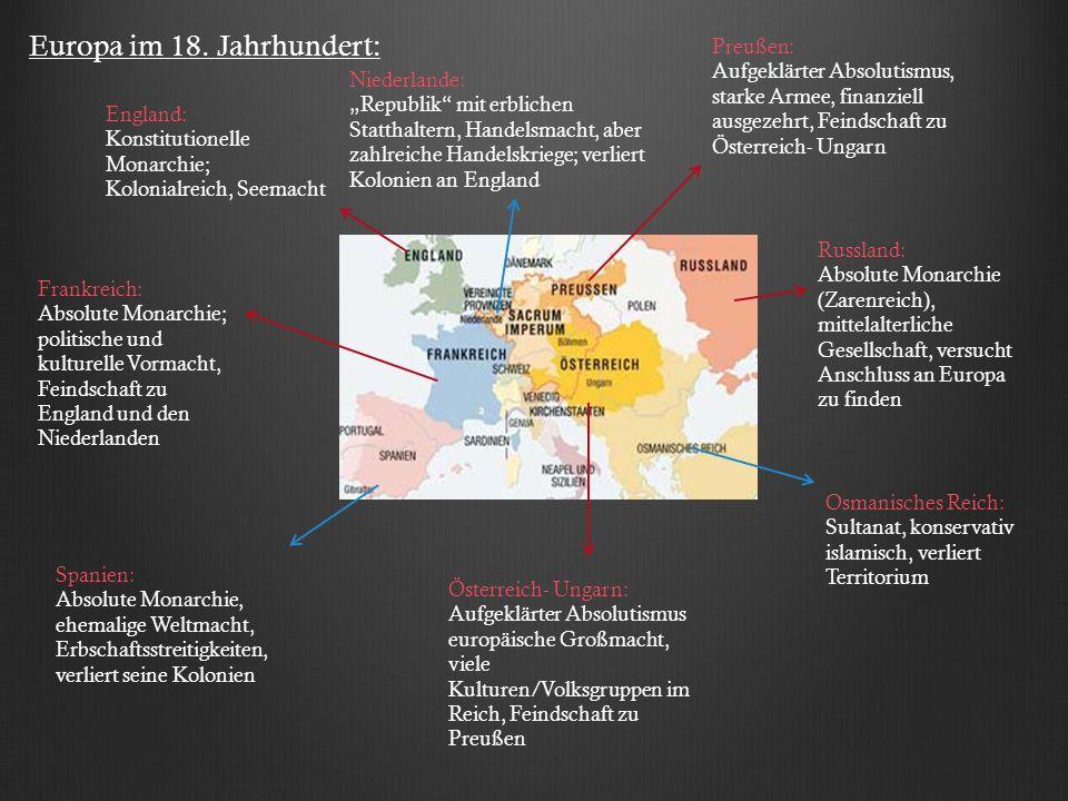 Europa im 18. Jahrhundert: Frankreich: Absolute Monarchie; politische und kulturelle Vormacht, Feindschaft zu England und den Niederlanden England: Ko