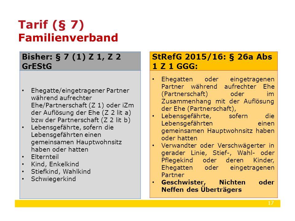 17 Tarif (§ 7) Familienverband StRefG 2015/16: § 26a Abs 1 Z 1 GGG: Ehegatten oder eingetragenen Partner während aufrechter Ehe (Partnerschaft) oder i