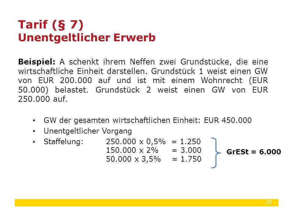 20 Beispiel: A schenkt ihrem Neffen zwei Grundstücke, die eine wirtschaftliche Einheit darstellen. Grundstück 1 weist einen GW von EUR 200.000 auf und