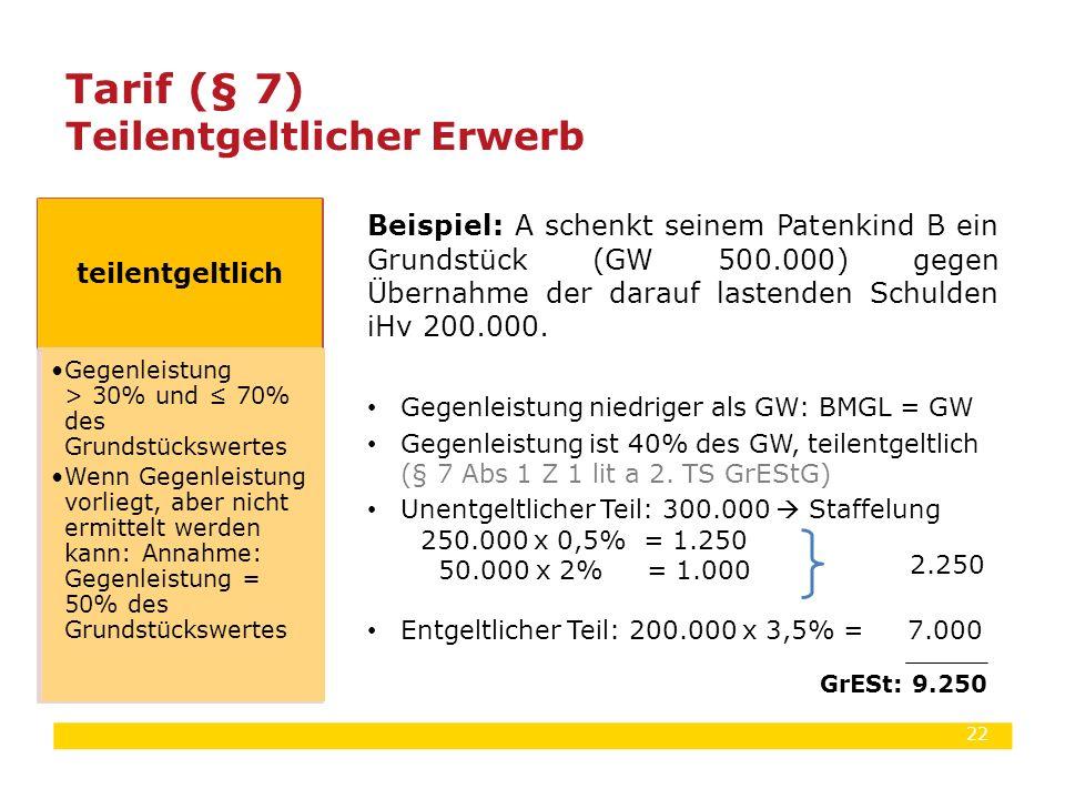 22 teilentgeltlich Beispiel: A schenkt seinem Patenkind B ein Grundstück (GW 500.000) gegen Übernahme der darauf lastenden Schulden iHv 200.000. Gegen