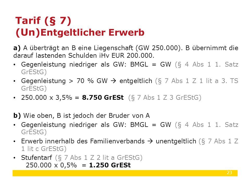 23 a) A überträgt an B eine Liegenschaft (GW 250.000). B übernimmt die darauf lastenden Schulden iHv EUR 200.000. Gegenleistung niedriger als GW: BMGL