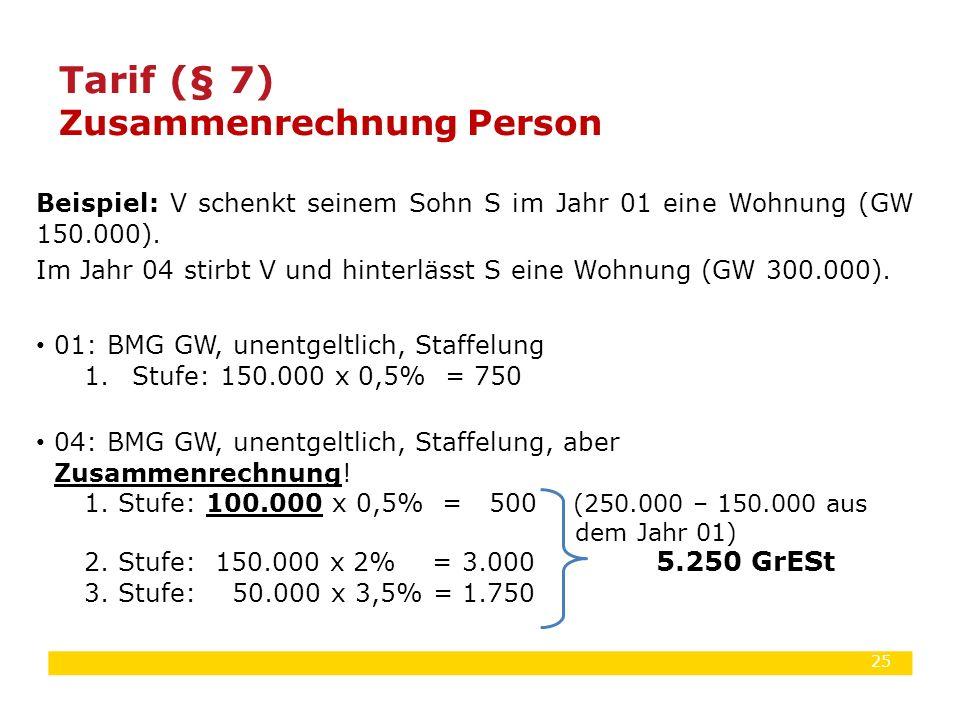 25 Beispiel: V schenkt seinem Sohn S im Jahr 01 eine Wohnung (GW 150.000). Im Jahr 04 stirbt V und hinterlässt S eine Wohnung (GW 300.000). 01: BMG GW