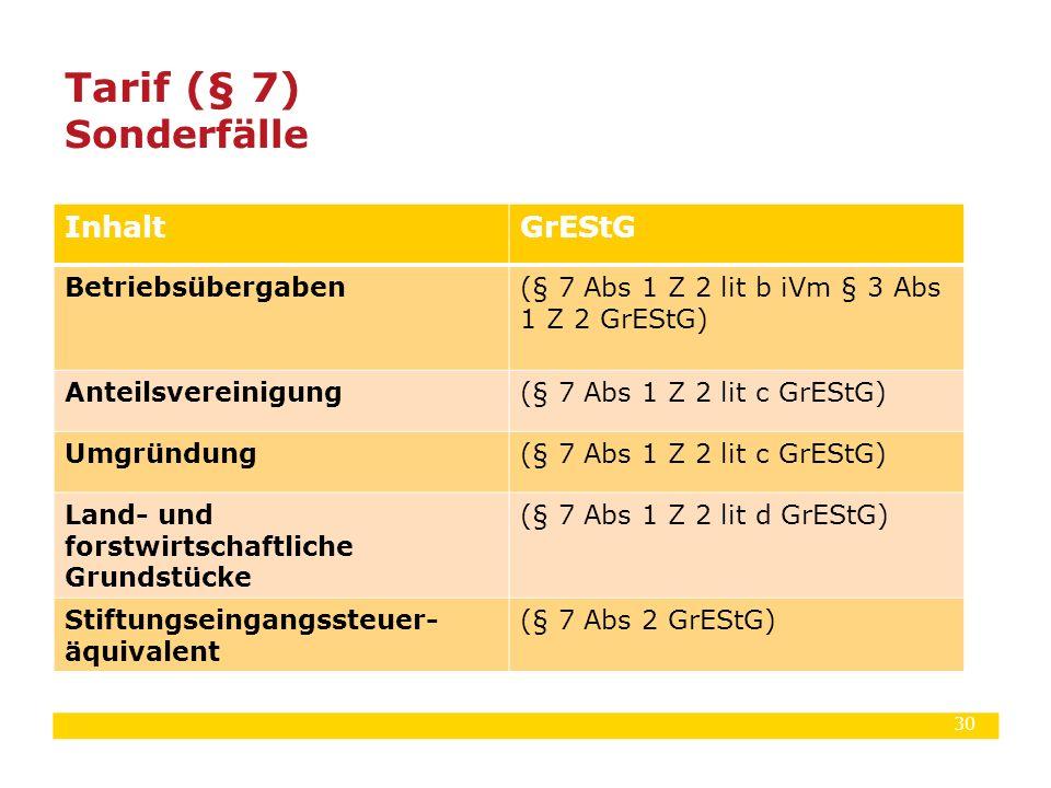 30 Tarif (§ 7) Sonderfälle InhaltGrEStG Betriebsübergaben(§ 7 Abs 1 Z 2 lit b iVm § 3 Abs 1 Z 2 GrEStG) Anteilsvereinigung(§ 7 Abs 1 Z 2 lit c GrEStG)