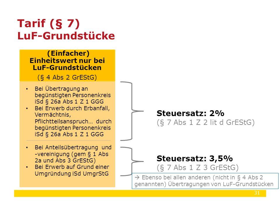 31 Tarif (§ 7) LuF-Grundstücke (Einfacher) Einheitswert nur bei LuF-Grundstücken (§ 4 Abs 2 GrEStG) Bei Übertragung an begünstigten Personenkreis iSd