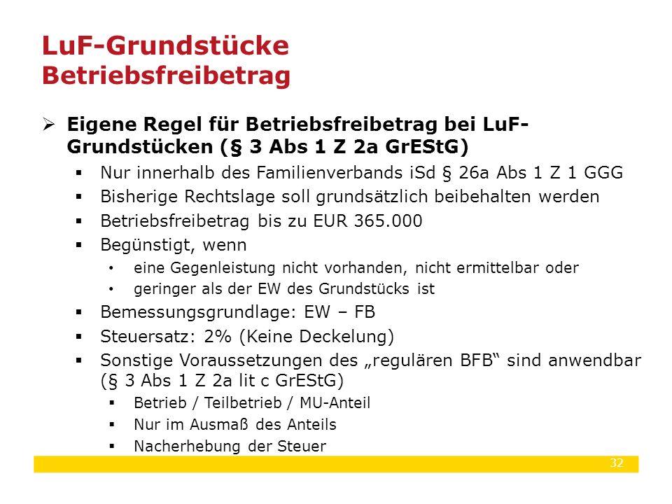 32  Eigene Regel für Betriebsfreibetrag bei LuF- Grundstücken (§ 3 Abs 1 Z 2a GrEStG)  Nur innerhalb des Familienverbands iSd § 26a Abs 1 Z 1 GGG 