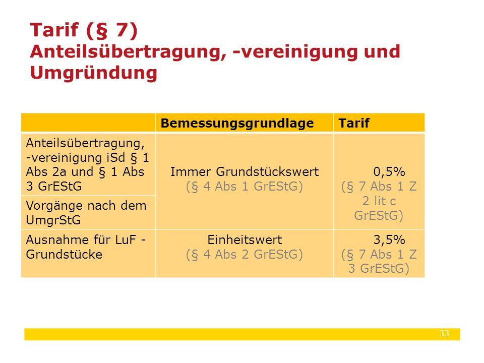 33 Tarif (§ 7) Anteilsübertragung, -vereinigung und Umgründung BemessungsgrundlageTarif Anteilsübertragung, -vereinigung iSd § 1 Abs 2a und § 1 Abs 3