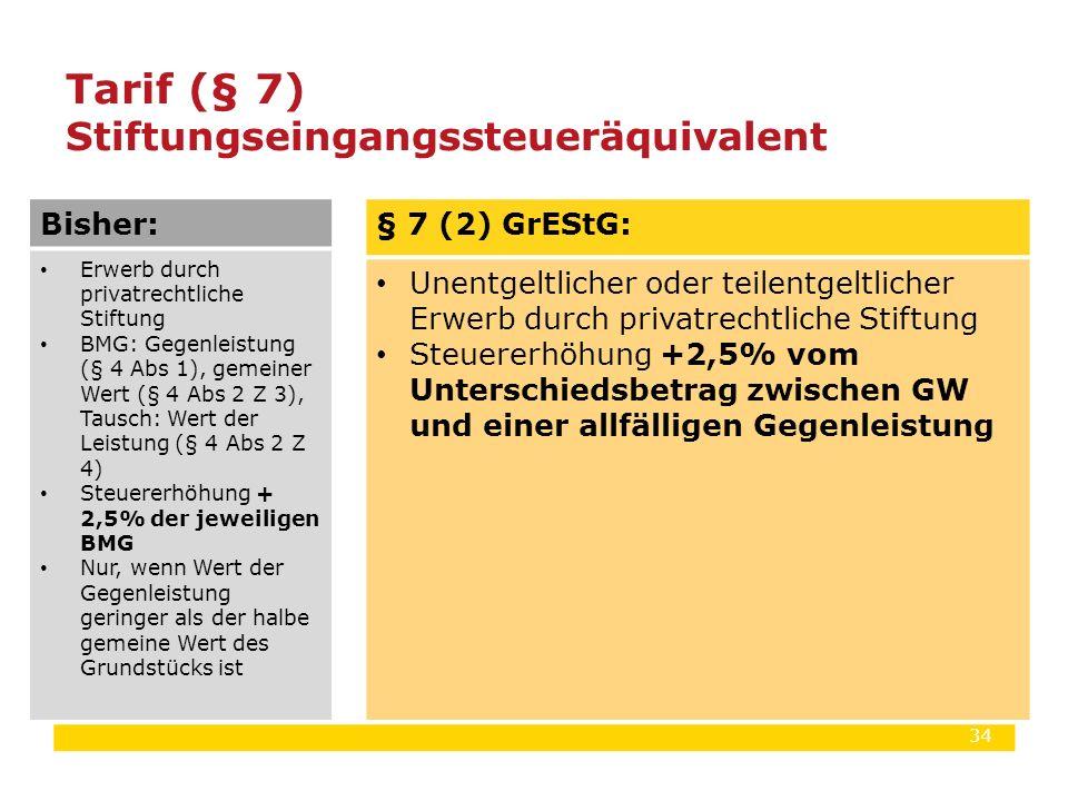 34 Tarif (§ 7) Stiftungseingangssteueräquivalent Bisher: Erwerb durch privatrechtliche Stiftung BMG: Gegenleistung (§ 4 Abs 1), gemeiner Wert (§ 4 Abs