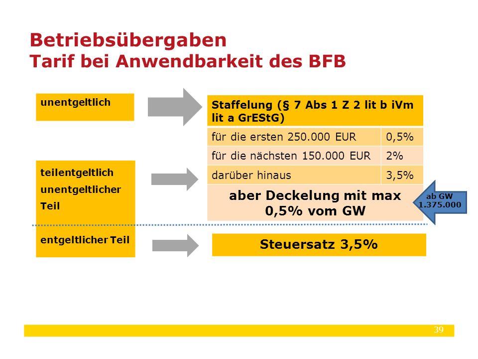 39 Betriebsübergaben Tarif bei Anwendbarkeit des BFB Staffelung (§ 7 Abs 1 Z 2 lit b iVm lit a GrEStG) für die ersten 250.000 EUR0,5% für die nächsten